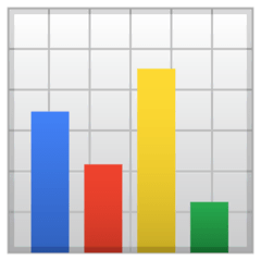 Bar Chart Emoji on Google Android and Chromebooks