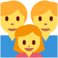Family: Man, Man, Girl Emoji on Twitter