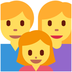 Family: Man, Woman, Girl Emoji on Twitter