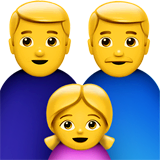 👨 👨 👧 Family: Man, Man, Girl Emoji — Meaning, Copy & Paste